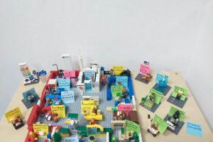 3.5 Lego Serious Play Audit ISO 19011